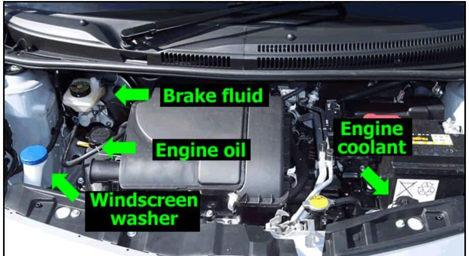 here is a diagram of the engine which you might find handy when taking your  driving test  during your driving test you will be asked some questions